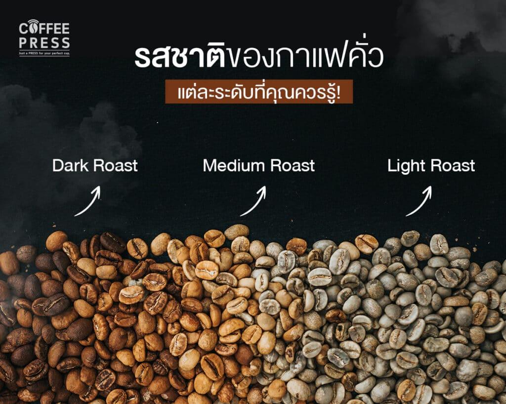 ระดับการคั่วเมล็ดกาแฟ